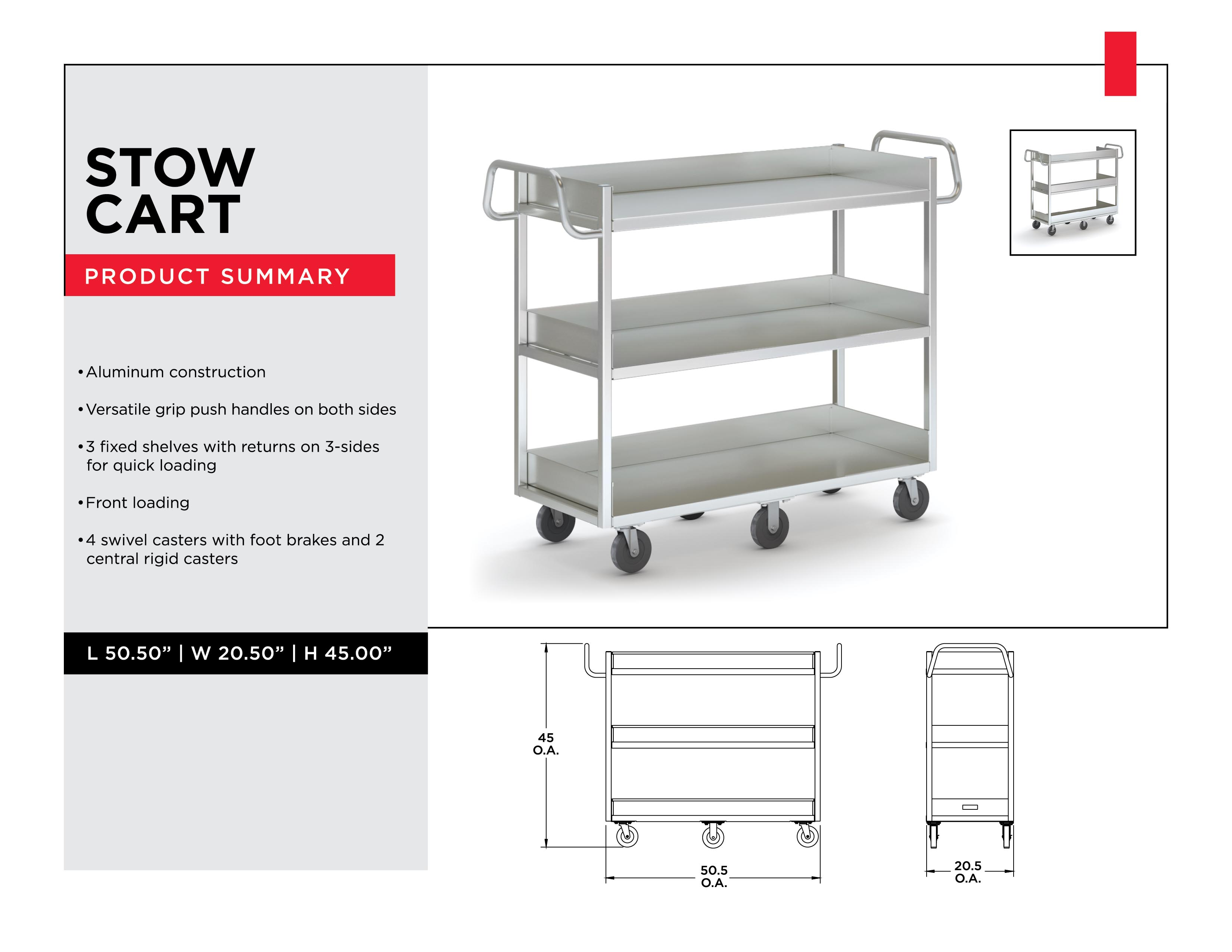 Retail Inventory Management: Stow Cart