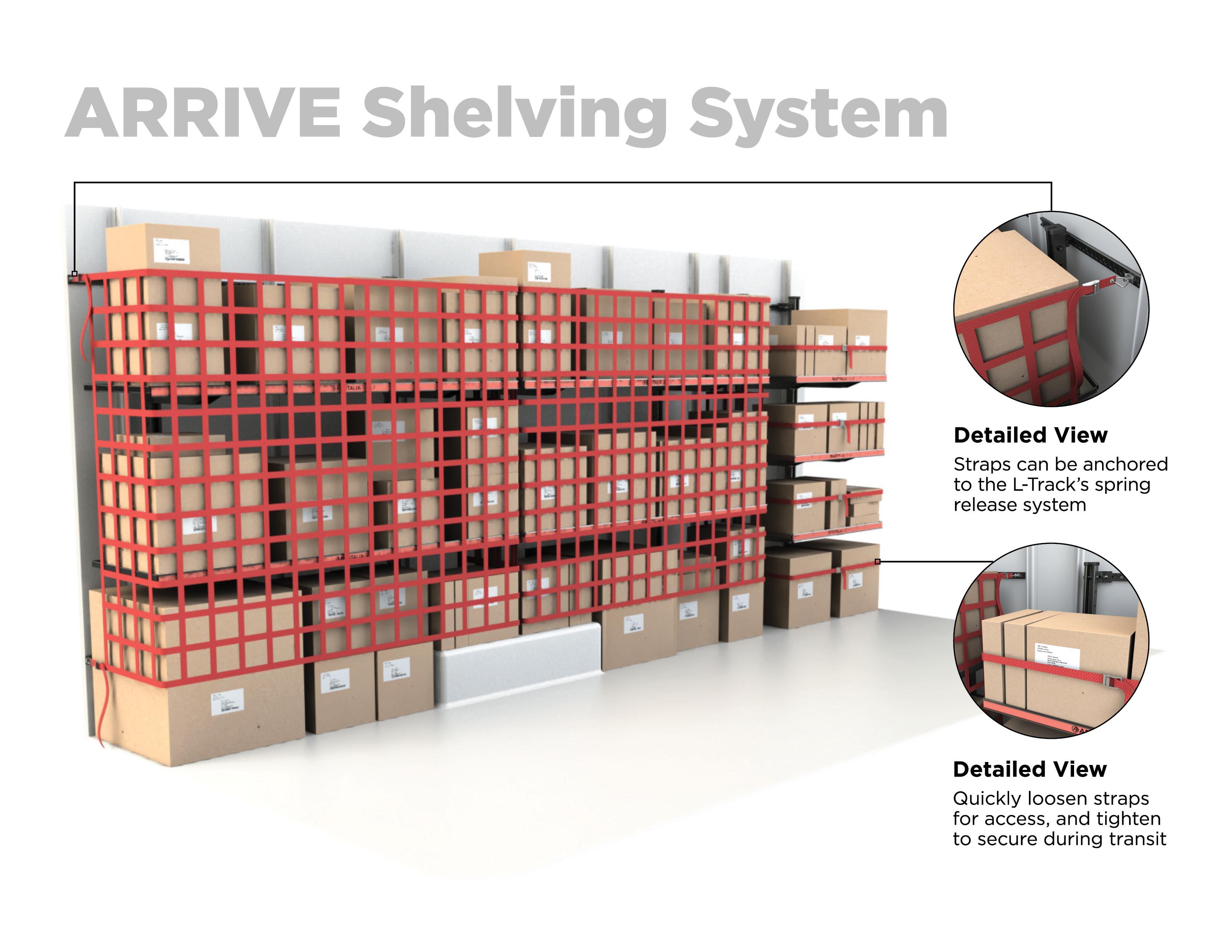 Arrive Shelving system