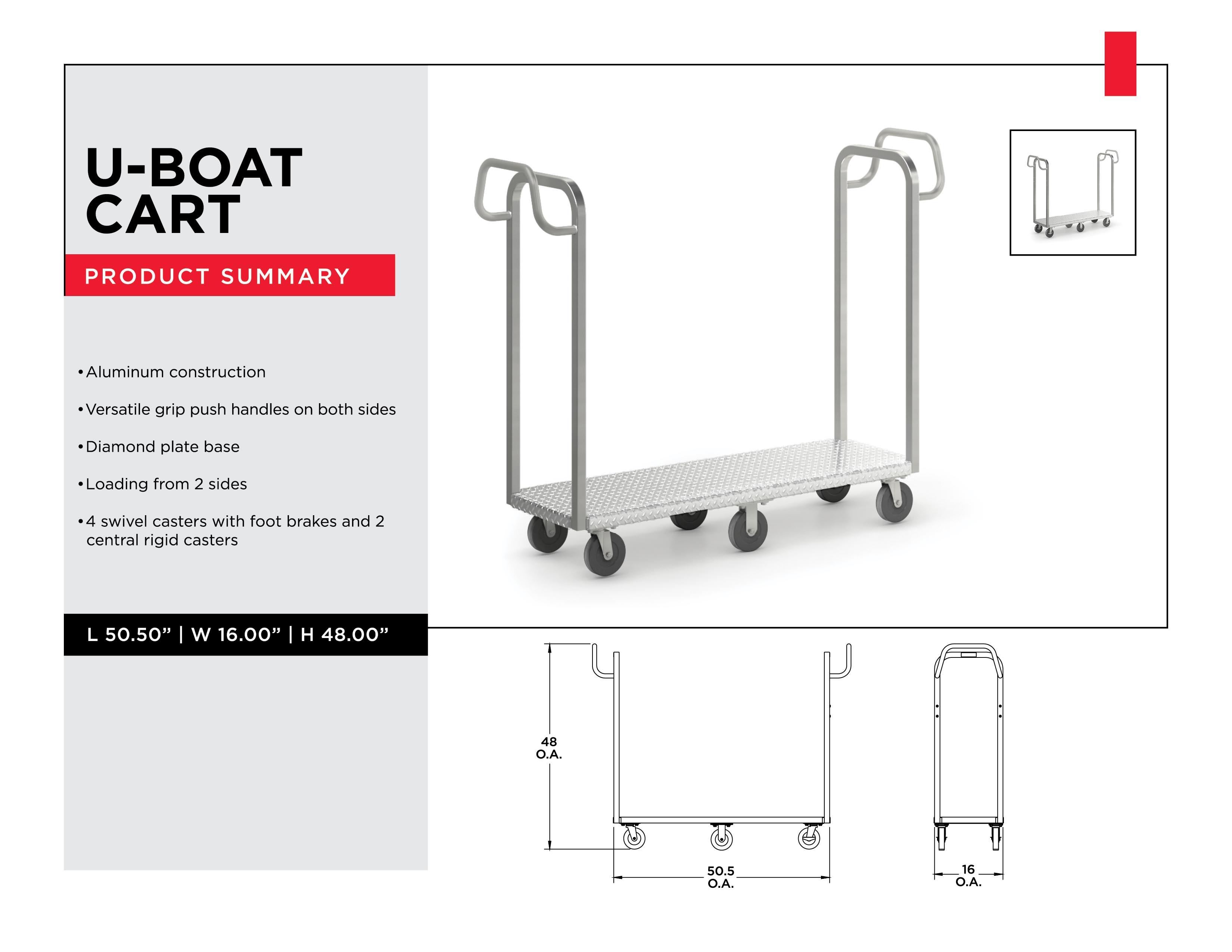 Retail Inventory Management: U-Boat Cart