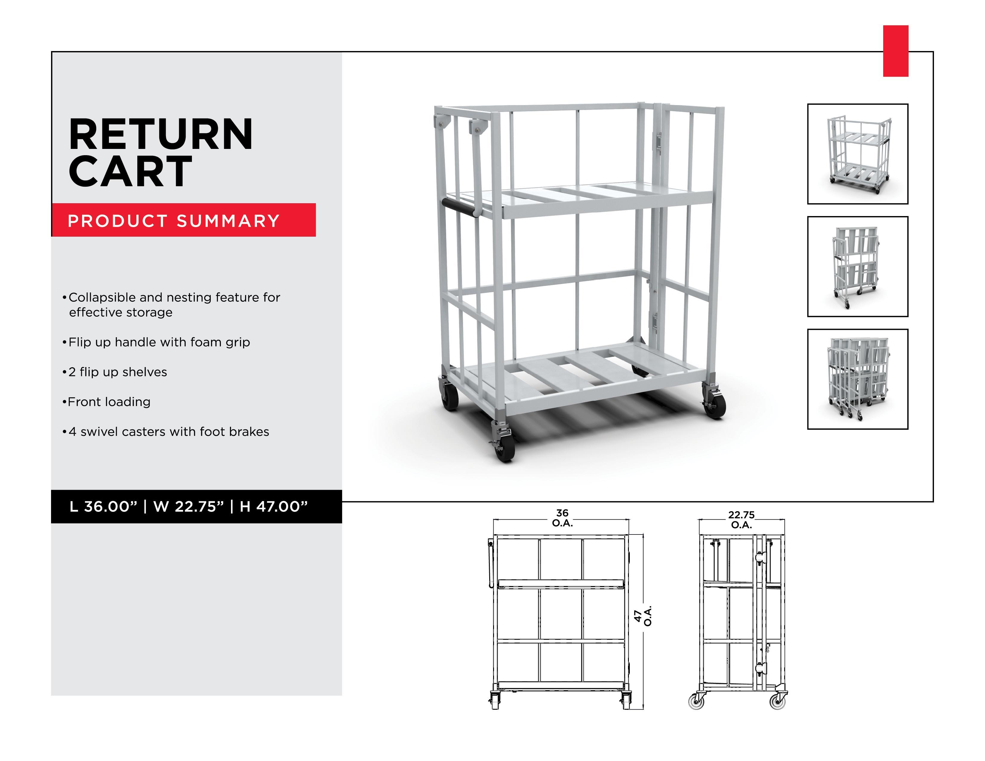 Retail Inventory Management: Return Cart
